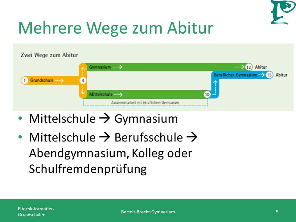 Mehrere Wege zum Abitur Elterninformation Grundschulen Bertolt-Brecht-Gymnasium5 Gymnasium Mittelschule Berufliches Gymnasium Mittelschule Gymnasium M