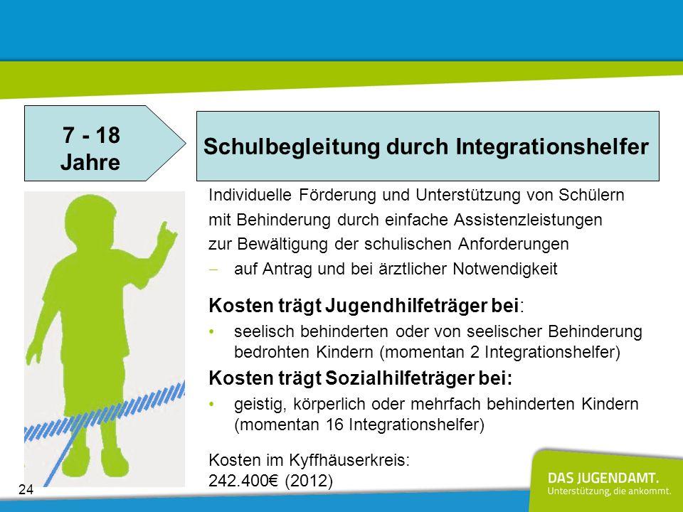 Koordination der Horte im Jugend- und Sozialamt Für Kinder vom Schuleintritt bis zum Übergang in das 5.