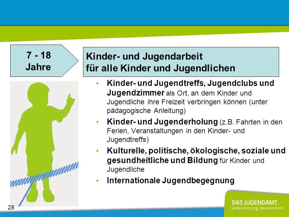 Ferienfreizeitangebote im Kyffhäuserkreis 7 - 18 Jahre Freizeitplaner 29