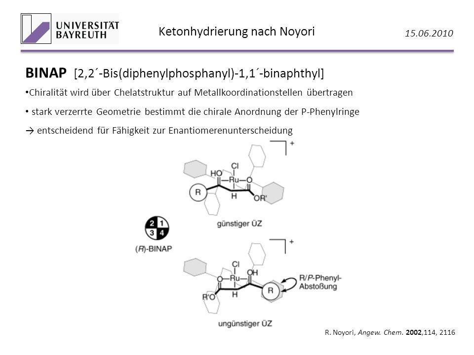 Ketonhydrierung nach Noyori 15.06.2010 R. Noyori, Angew. Chem. 2002,114, 2116 BINAP [2,2´-Bis(diphenylphosphanyl)-1,1´-binaphthyl] Chiralität wird übe