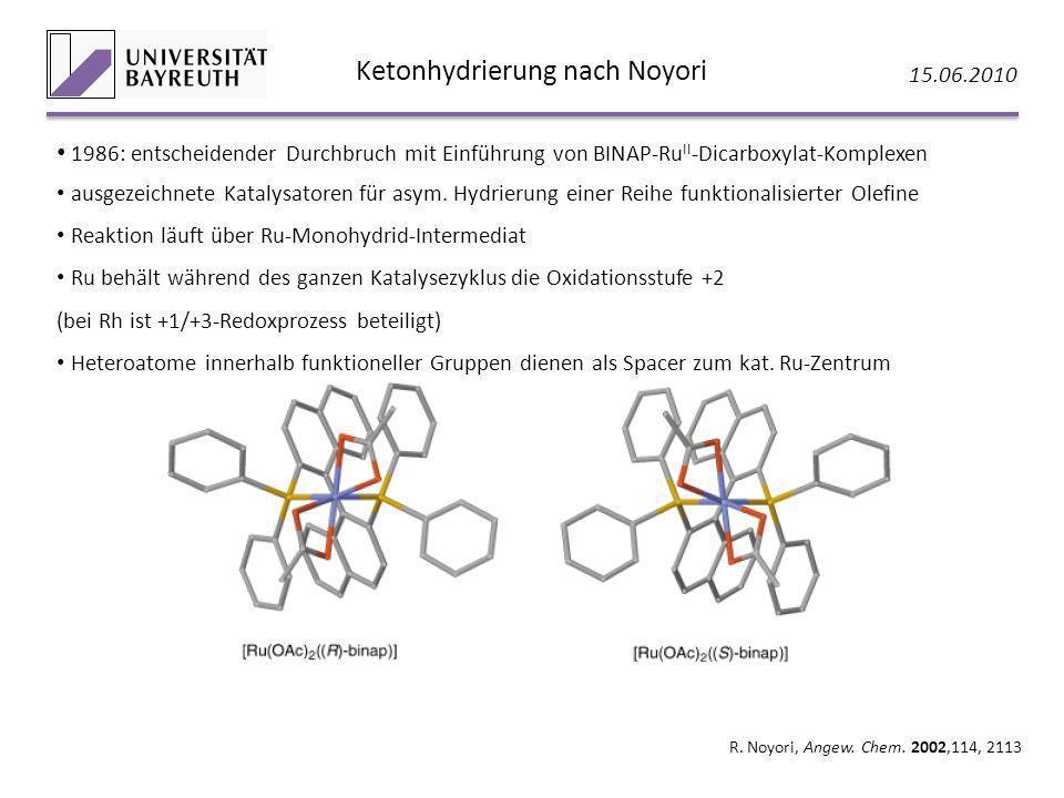 Ketonhydrierung nach Noyori 15.06.2010 R. Noyori, Angew. Chem. 2002,114, 2113 1986: entscheidender Durchbruch mit Einführung von BINAP-Ru II -Dicarbox