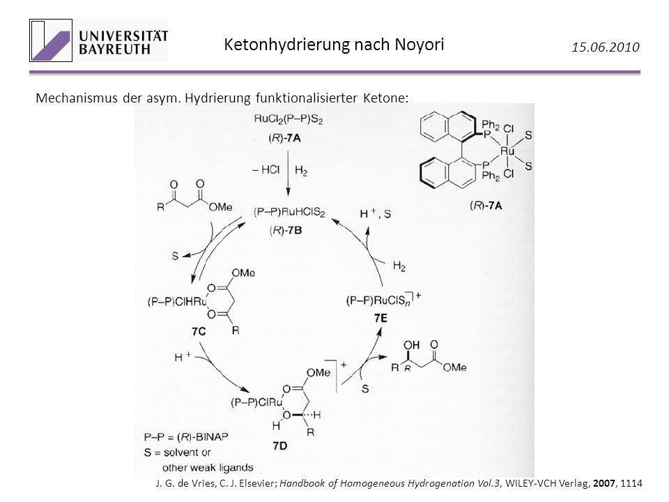 Ketonhydrierung nach Noyori 15.06.2010 J. G. de Vries, C. J. Elsevier; Handbook of Homogeneous Hydrogenation Vol.3, WILEY-VCH Verlag, 2007, 1114 Mecha