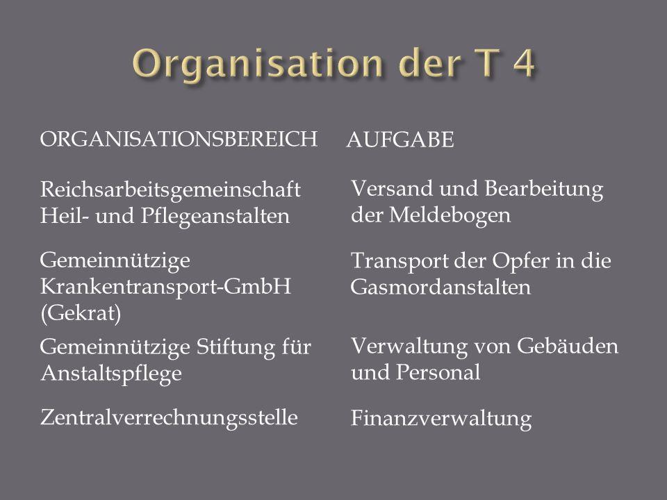 ORGANISATIONSBEREICH AUFGABE Reichsarbeitsgemeinschaft Heil- und Pflegeanstalten Gemeinnützige Krankentransport-GmbH (Gekrat) Gemeinnützige Stiftung f