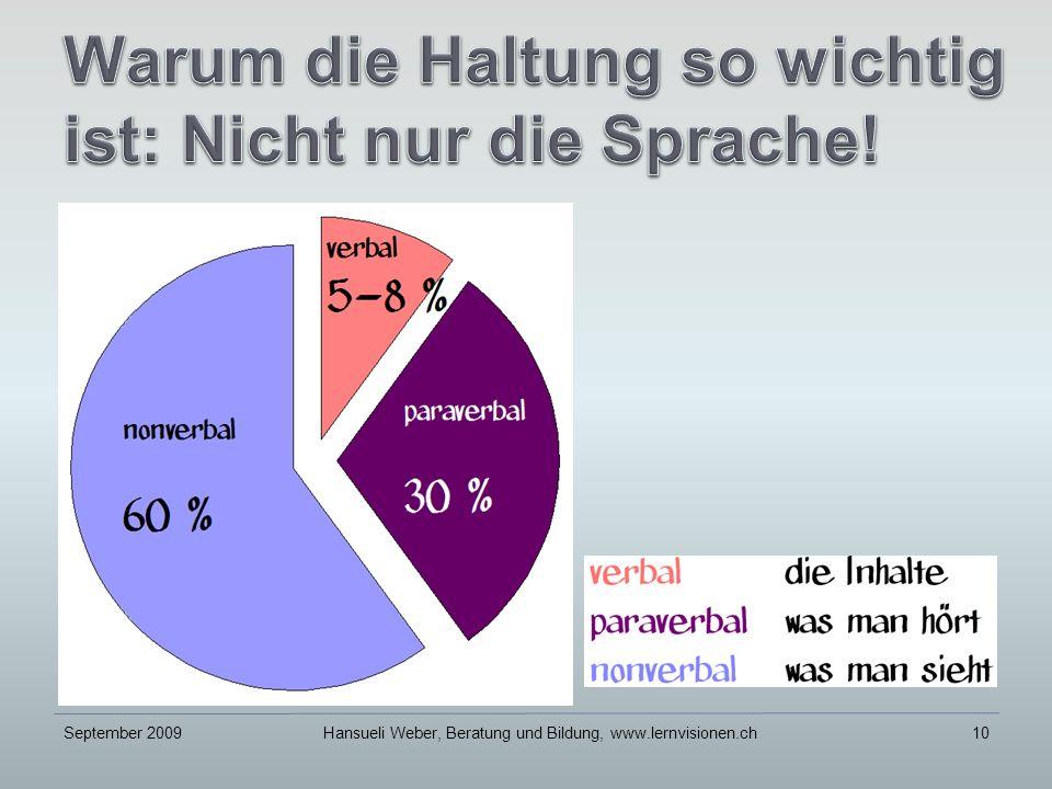 September 2009Hansueli Weber, Beratung und Bildung, www.lernvisionen.ch10