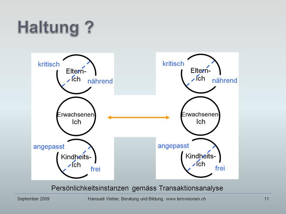 September 2009Hansueli Weber, Beratung und Bildung, www.lernvisionen.ch11 Persönlichkeitsinstanzen gemäss Transaktionsanalyse
