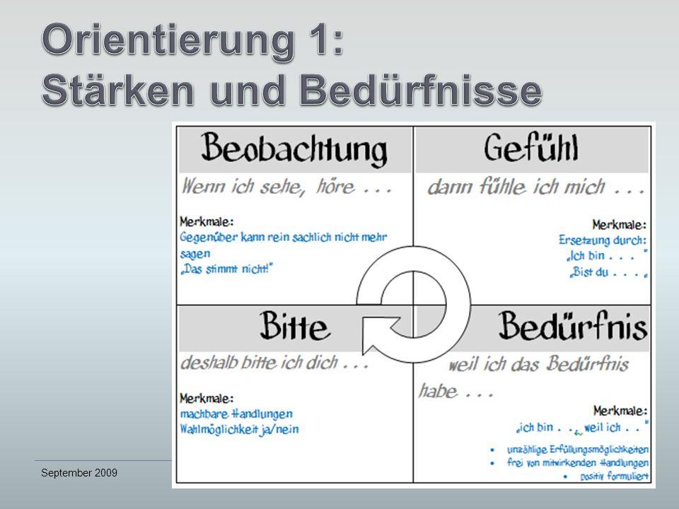 September 2009Hansueli Weber, Beratung und Bildung, www.lernvisionen.ch13