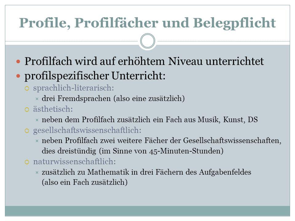 Profile, Profilfächer und Belegpflicht Profilfach wird auf erhöhtem Niveau unterrichtet profilspezifischer Unterricht: sprachlich-literarisch: drei Fr