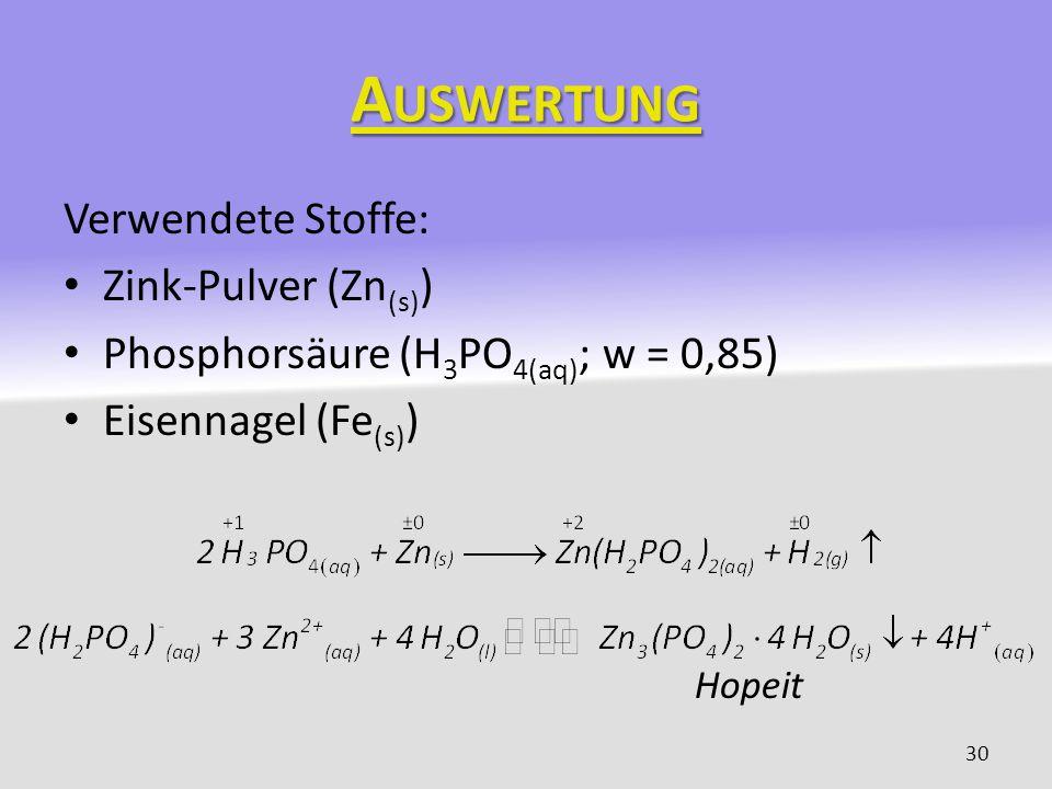 A USWERTUNG Verwendete Stoffe: Zink-Pulver (Zn (s) ) Phosphorsäure (H 3 PO 4(aq) ; w = 0,85) Eisennagel (Fe (s) ) Hopeit 30
