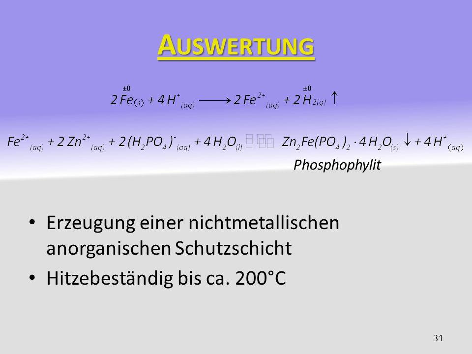 A USWERTUNG Phosphophylit Erzeugung einer nichtmetallischen anorganischen Schutzschicht Hitzebeständig bis ca. 200°C 31