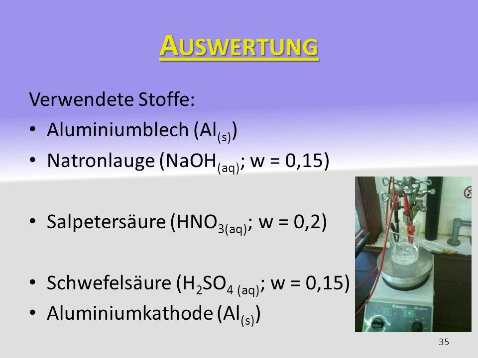 A USWERTUNG Verwendete Stoffe: Aluminiumblech (Al (s) ) Natronlauge (NaOH (aq) ; w = 0,15) Salpetersäure (HNO 3(aq) ; w = 0,2) Schwefelsäure (H 2 SO 4