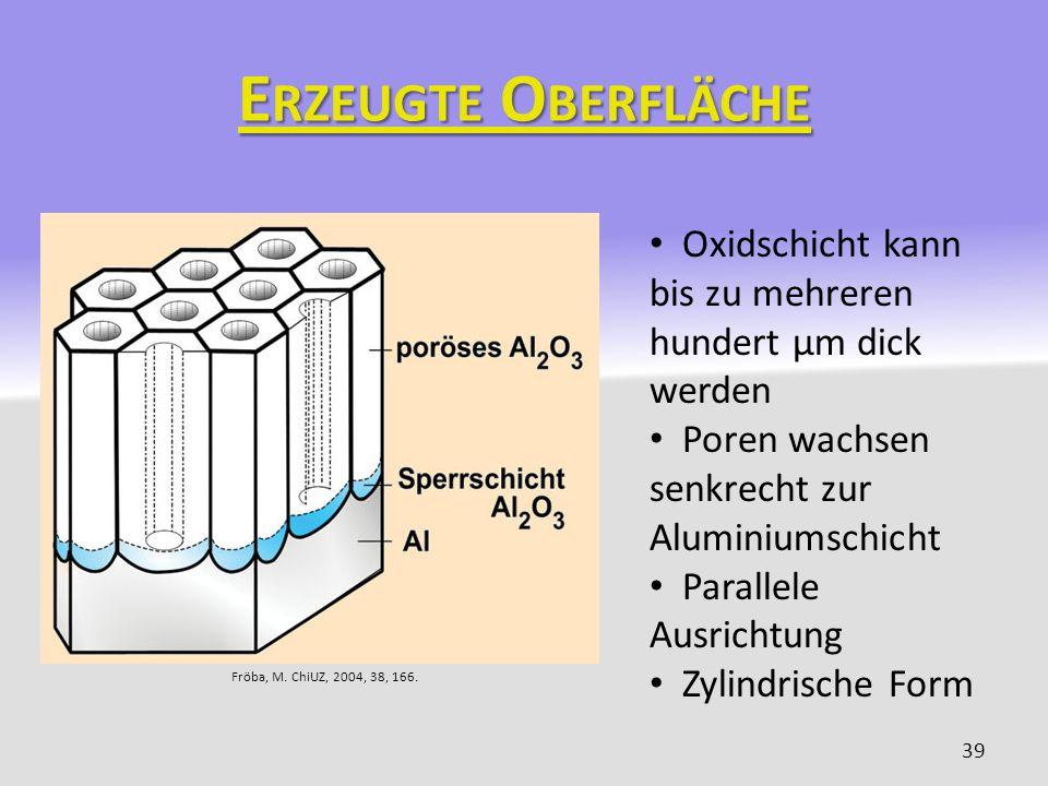 E RZEUGTE O BERFLÄCHE 39 Fröba, M. ChiUZ, 2004, 38, 166. Oxidschicht kann bis zu mehreren hundert µm dick werden Poren wachsen senkrecht zur Aluminium