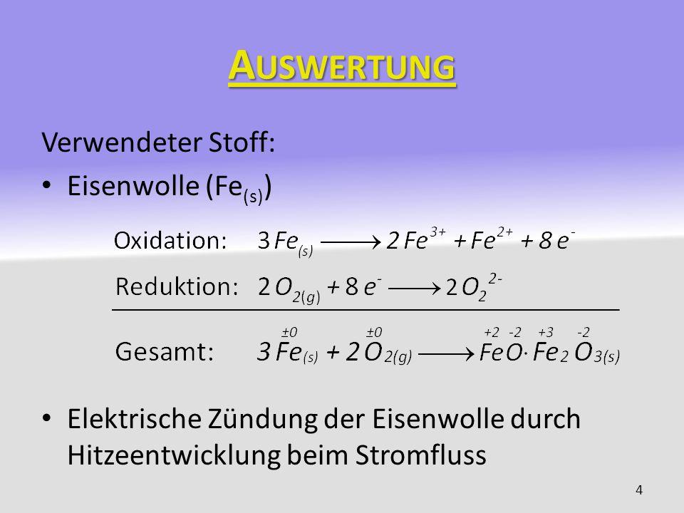 A USWERTUNG Verwendete Stoffe: Ammoniumacetat (CH 3 COONH 4 (aq) ; w = 0,01) Eisessig (CH 3 COOH (l) ) pH-Wert der Lösung: pH 6 Werkstück für 30 Minuten in kochender Lösung 45