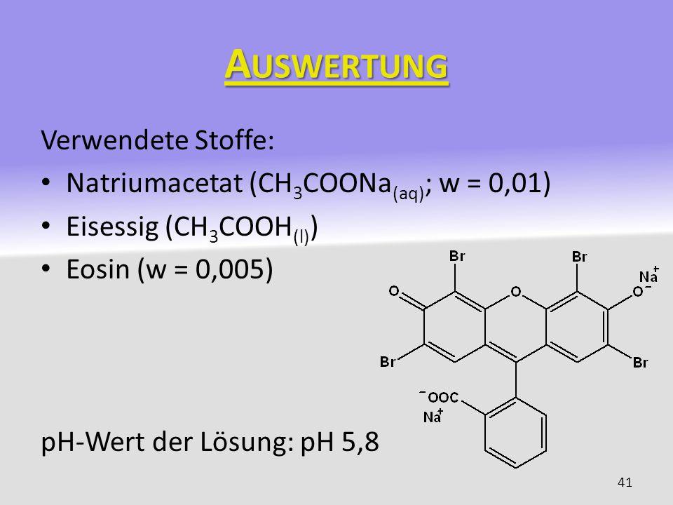 A USWERTUNG Verwendete Stoffe: Natriumacetat (CH 3 COONa (aq) ; w = 0,01) Eisessig (CH 3 COOH (l) ) Eosin (w = 0,005) pH-Wert der Lösung: pH 5,8 41