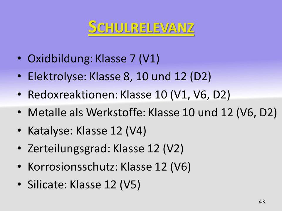 S CHULRELEVANZ Oxidbildung: Klasse 7 (V1) Elektrolyse: Klasse 8, 10 und 12 (D2) Redoxreaktionen: Klasse 10 (V1, V6, D2) Metalle als Werkstoffe: Klasse