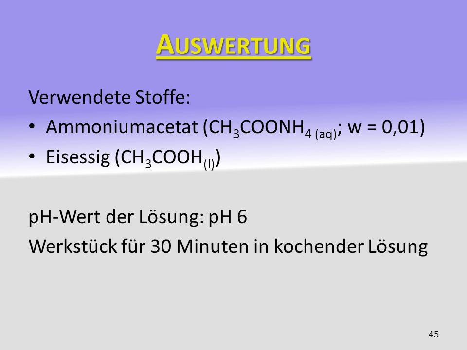 A USWERTUNG Verwendete Stoffe: Ammoniumacetat (CH 3 COONH 4 (aq) ; w = 0,01) Eisessig (CH 3 COOH (l) ) pH-Wert der Lösung: pH 6 Werkstück für 30 Minut