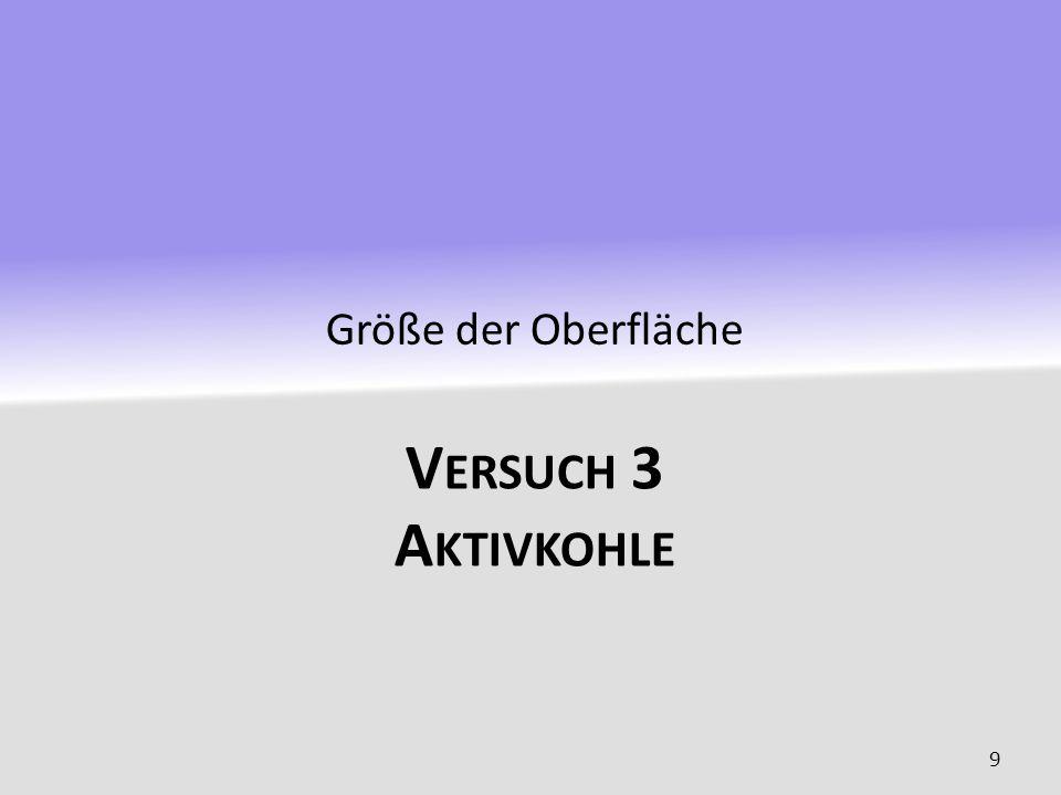 A USWERTUNG Verwendete Stoffe: Beschichtetes Stofftuch Wasser (H 2 O (l) ) 20 http://fotos.piqs.de/9/d/c/1/7/095d347f038f93d08d82c9a2e0b5f768.jpg.