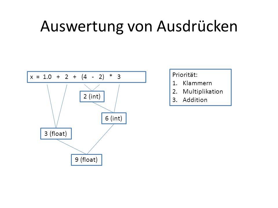 Auswertung von Ausdrücken x = 1.0 + 2 + (4 - 2) * 3 Priorität: 1.Klammern 2.Multiplikation 3.Addition 2 (int) 6 (int) 3 (float) 9 (float)