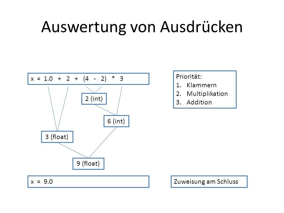 Auswertung von Ausdrücken x = 1.0 + 2 + (4 - 2) * 3 Priorität: 1.Klammern 2.Multiplikation 3.Addition 2 (int) 6 (int) 3 (float) 9 (float) x = 9.0Zuwei