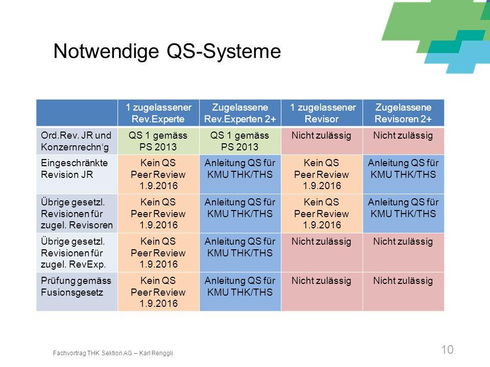 Fachvortrag THK Sektion AG – Karl Renggli 10 Notwendige QS-Systeme 1 zugelassener Rev.Experte Zugelassene Rev.Experten 2+ 1 zugelassener Revisor Zugel