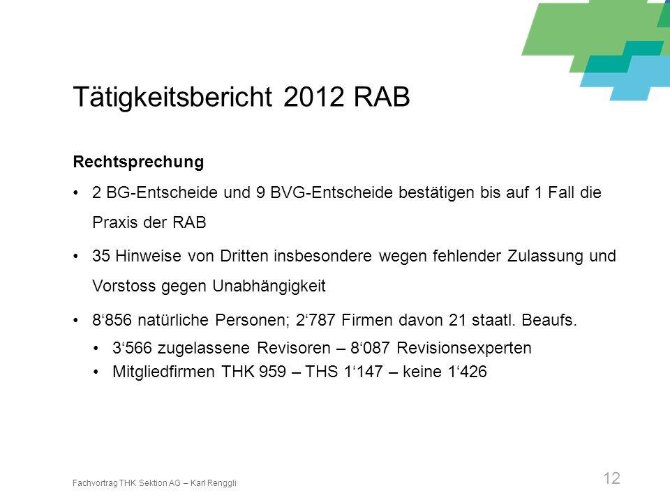 Fachvortrag THK Sektion AG – Karl Renggli 12 Tätigkeitsbericht 2012 RAB Rechtsprechung 2 BG-Entscheide und 9 BVG-Entscheide bestätigen bis auf 1 Fall