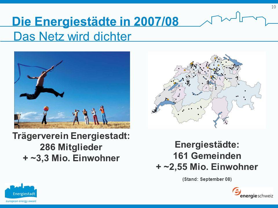 10 Die Energiestädte in 2007/08 Energiestädte: 161 Gemeinden + ~2,55 Mio. Einwohner (Stand: September 08) Trägerverein Energiestadt: 286 Mitglieder +