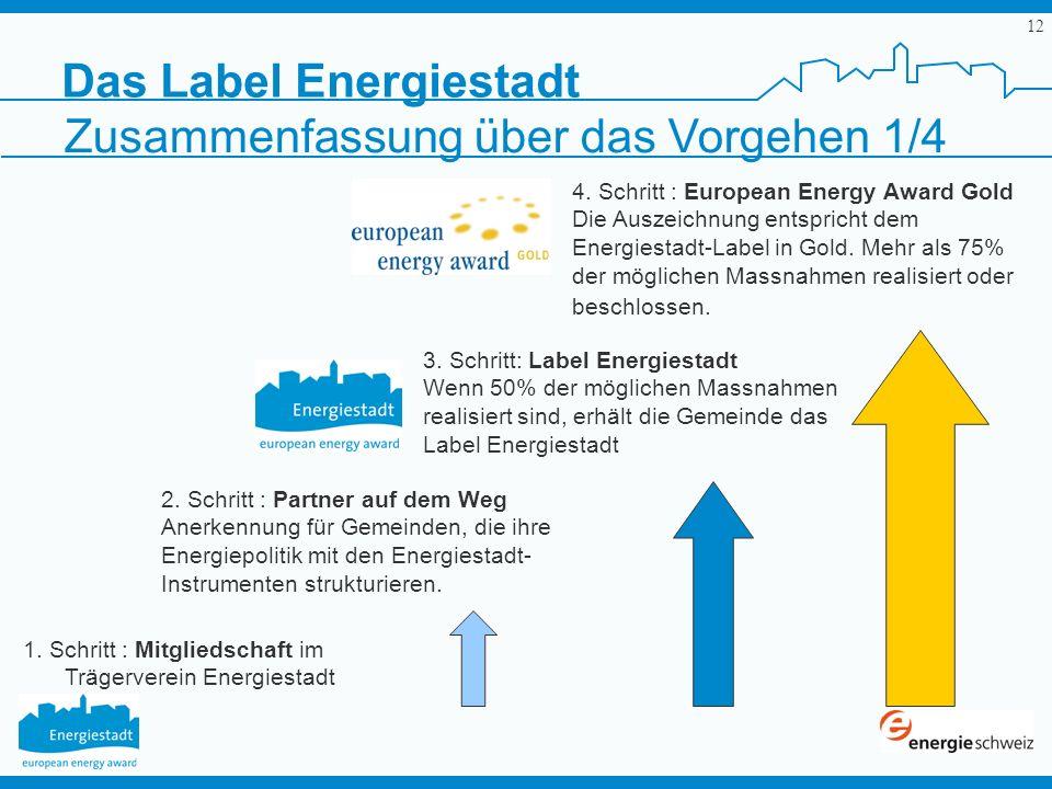 12 Das Label Energiestadt Zusammenfassung über das Vorgehen 1/4 1. Schritt : Mitgliedschaft im Trägerverein Energiestadt 2. Schritt : Partner auf dem