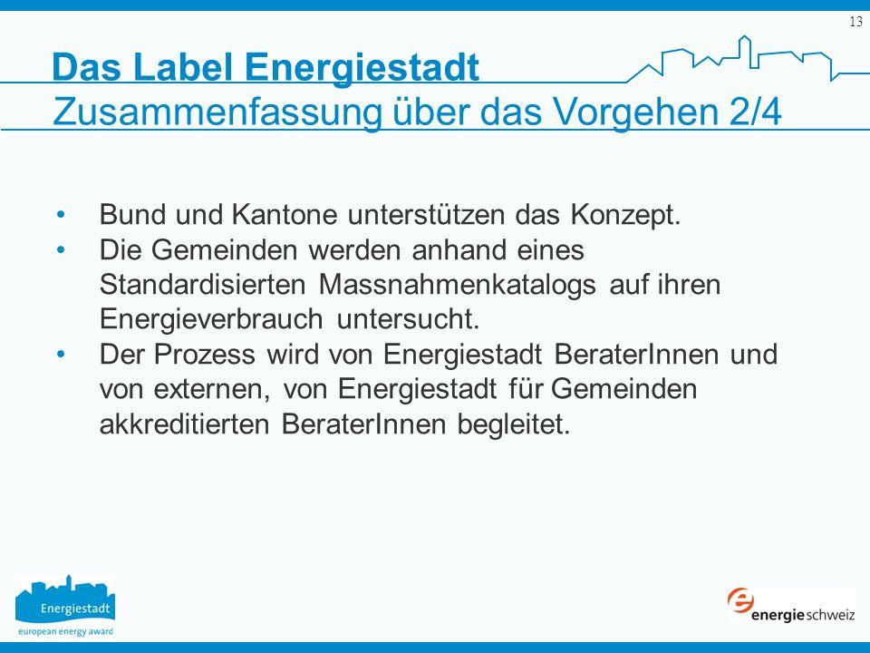 13 Das Label Energiestadt Zusammenfassung über das Vorgehen 2/4 Bund und Kantone unterstützen das Konzept. Die Gemeinden werden anhand eines Standardi