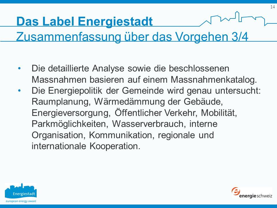 14 Das Label Energiestadt Zusammenfassung über das Vorgehen 3/4 Die detaillierte Analyse sowie die beschlossenen Massnahmen basieren auf einem Massnah
