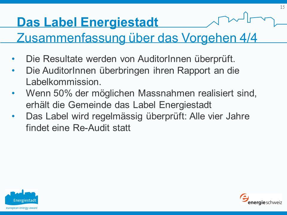 15 Das Label Energiestadt Zusammenfassung über das Vorgehen 4/4 Die Resultate werden von AuditorInnen überprüft. Die AuditorInnen überbringen ihren Ra
