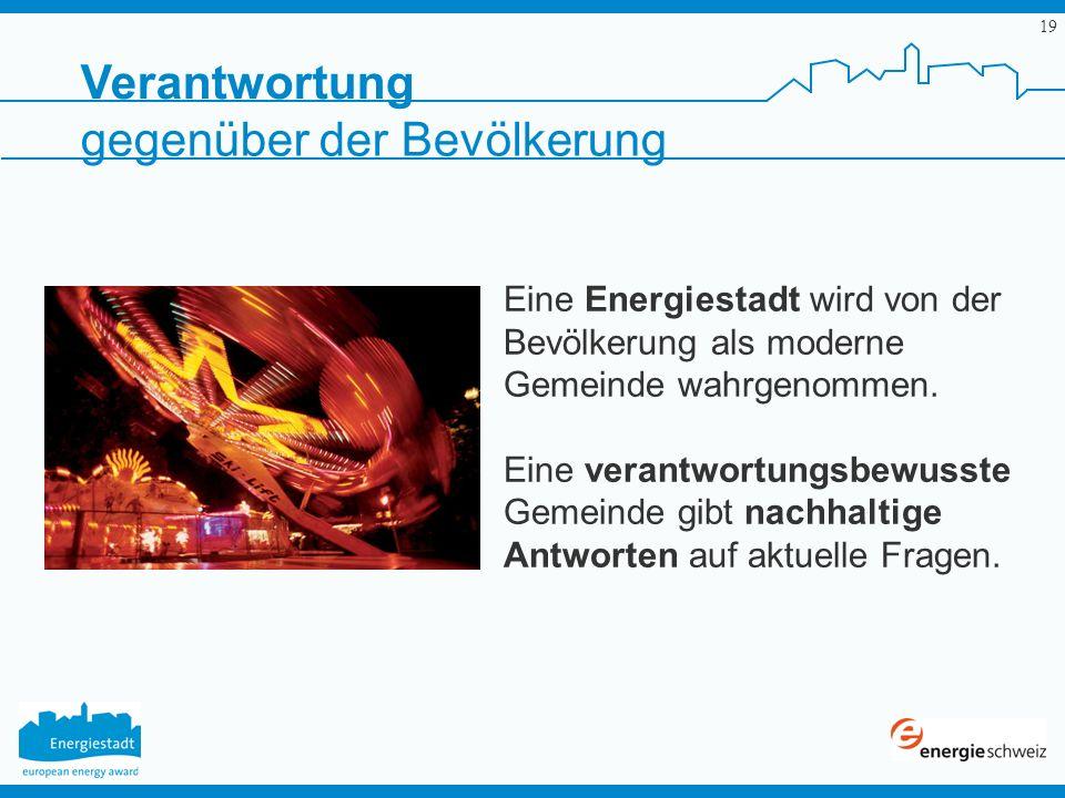 19 Eine Energiestadt wird von der Bevölkerung als moderne Gemeinde wahrgenommen. Eine verantwortungsbewusste Gemeinde gibt nachhaltige Antworten auf a