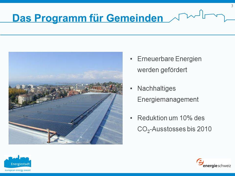 3 Das Programm für Gemeinden Erneuerbare Energien werden gefördert Nachhaltiges Energiemanagement Reduktion um 10% des CO 2 -Ausstosses bis 2010
