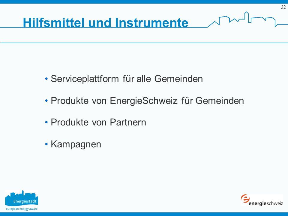 32 Hilfsmittel und Instrumente Serviceplattform für alle Gemeinden Produkte von EnergieSchweiz für Gemeinden Produkte von Partnern Kampagnen