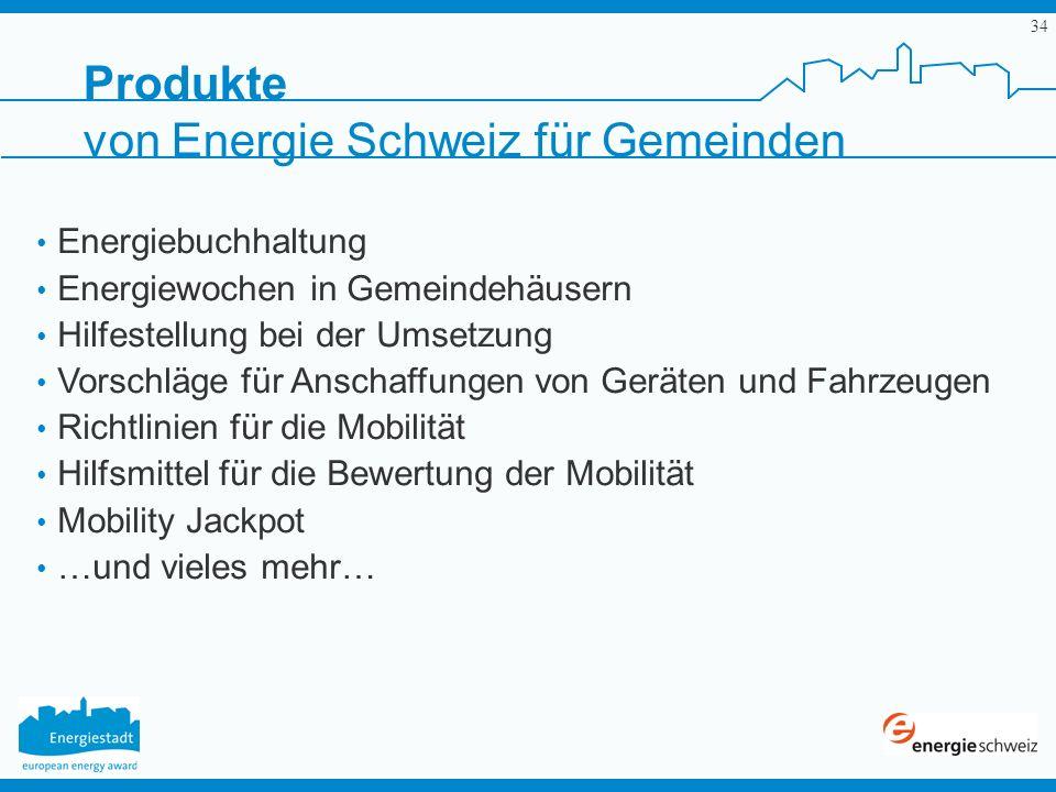 34 Produkte von Energie Schweiz für Gemeinden Energiebuchhaltung Energiewochen in Gemeindehäusern Hilfestellung bei der Umsetzung Vorschläge für Ansch