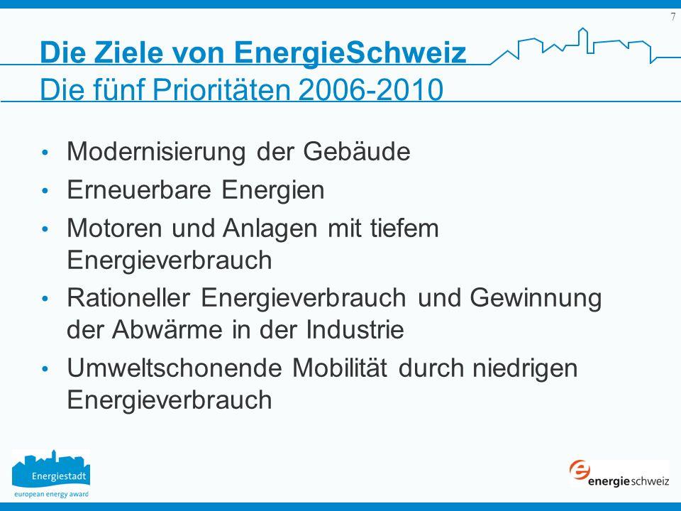 7 Die fünf Prioritäten 2006-2010 Modernisierung der Gebäude Erneuerbare Energien Motoren und Anlagen mit tiefem Energieverbrauch Rationeller Energieve