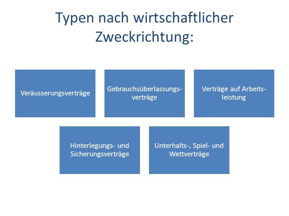 Typen nach wirtschaftlicher Zweckrichtung: Veräusserungsverträge Gebrauchsüberlassungs- verträge Verträge auf Arbeits- leistung Hinterlegungs- und Sic