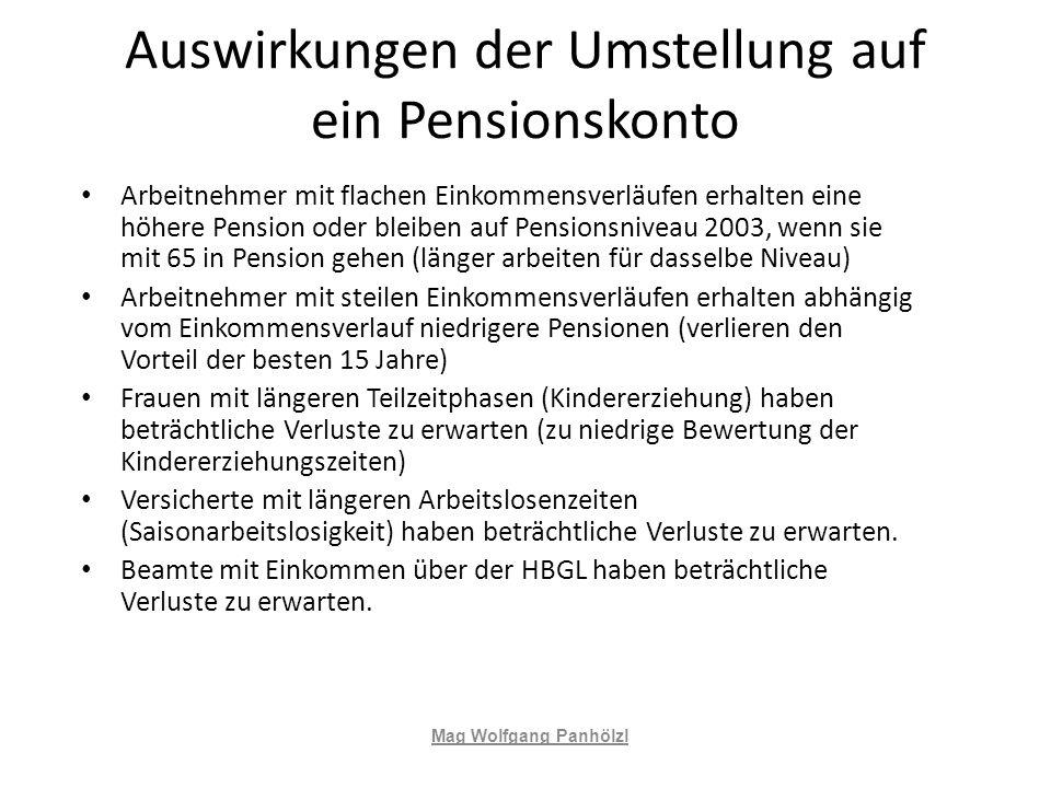 Auswirkungen der Umstellung auf ein Pensionskonto Arbeitnehmer mit flachen Einkommensverläufen erhalten eine höhere Pension oder bleiben auf Pensionsn