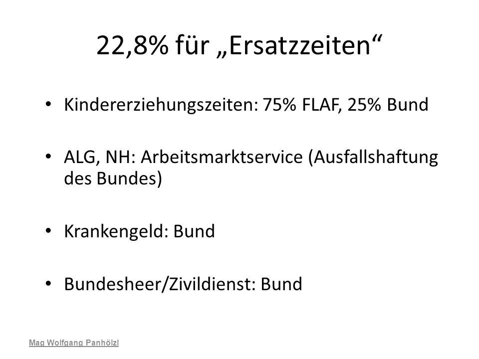22,8% für Ersatzzeiten Kindererziehungszeiten: 75% FLAF, 25% Bund ALG, NH: Arbeitsmarktservice (Ausfallshaftung des Bundes) Krankengeld: Bund Bundeshe