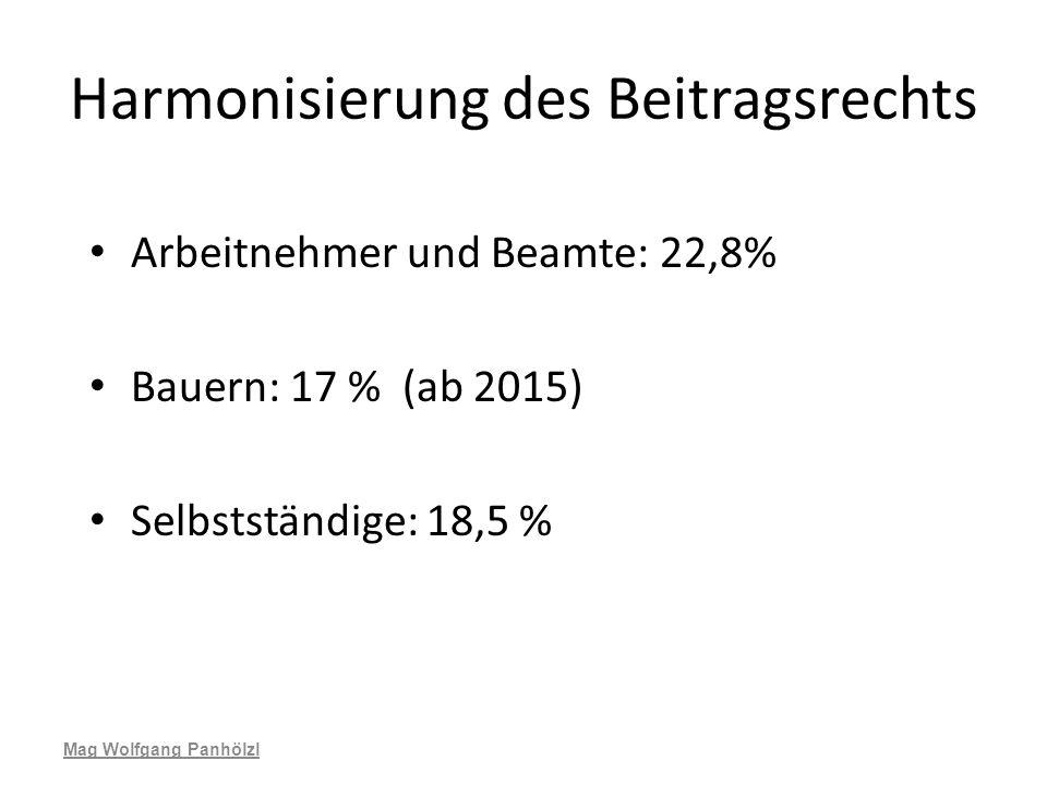 Harmonisierung des Beitragsrechts Arbeitnehmer und Beamte: 22,8% Bauern: 17 % (ab 2015) Selbstständige: 18,5 % Mag Wolfgang Panhölzl