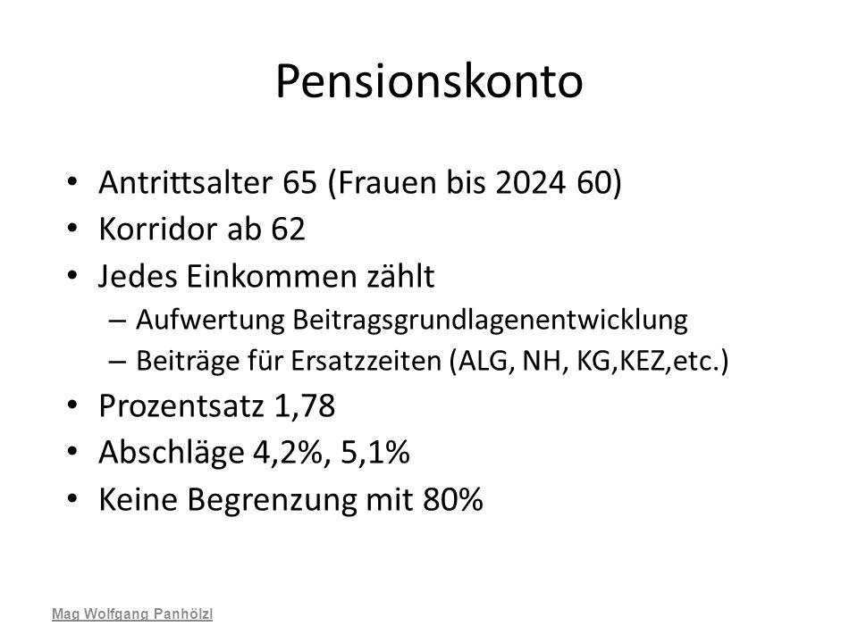 Pensionskonto Antrittsalter 65 (Frauen bis 2024 60) Korridor ab 62 Jedes Einkommen zählt – Aufwertung Beitragsgrundlagenentwicklung – Beiträge für Ers
