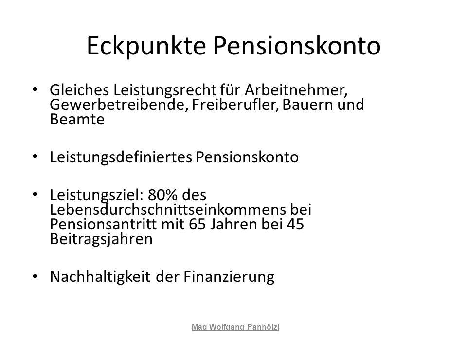 Eckpunkte Pensionskonto Gleiches Leistungsrecht für Arbeitnehmer, Gewerbetreibende, Freiberufler, Bauern und Beamte Leistungsdefiniertes Pensionskonto
