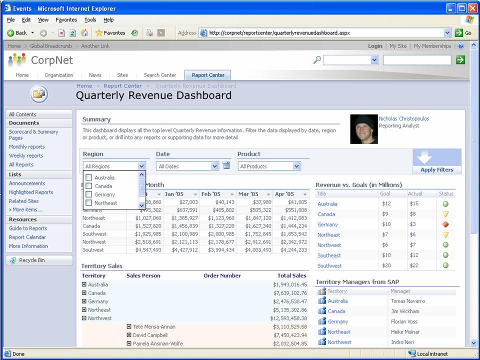 Übersicht behalten Einfaches Erstellen von Dashboards und Management Informationssystemen Informationen verteilen durch zentrale Speicherung und Verwa