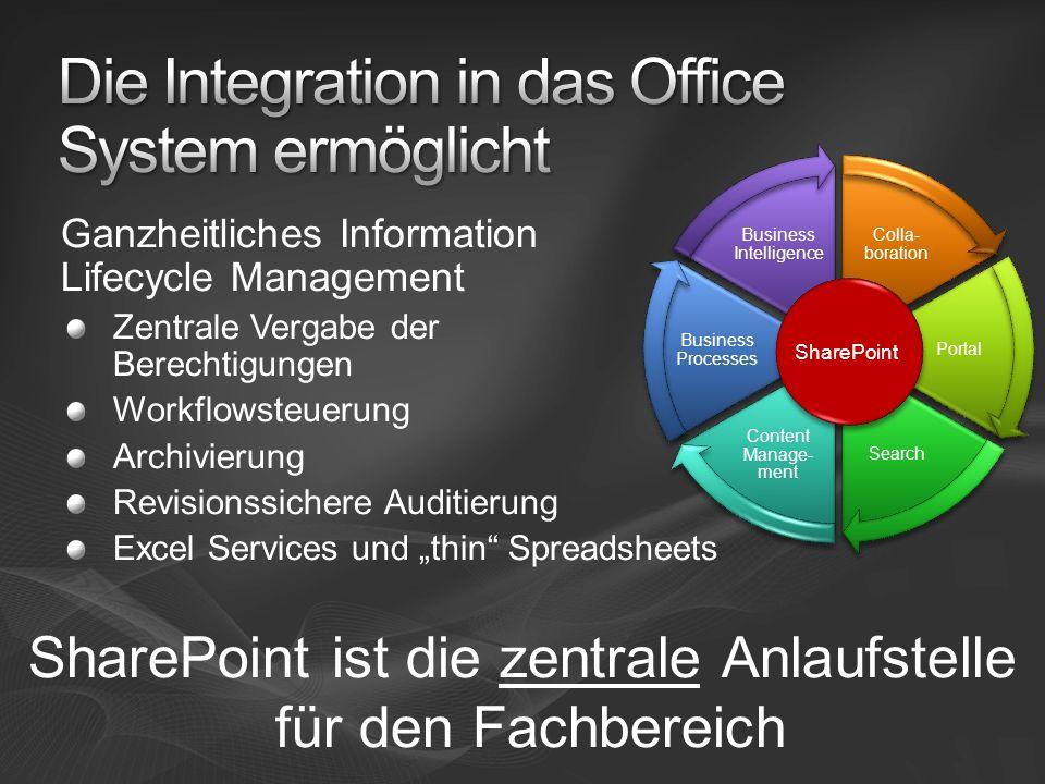 Ganzheitliches Information Lifecycle Management Zentrale Vergabe der Berechtigungen Workflowsteuerung Archivierung Revisionssichere Auditierung Excel