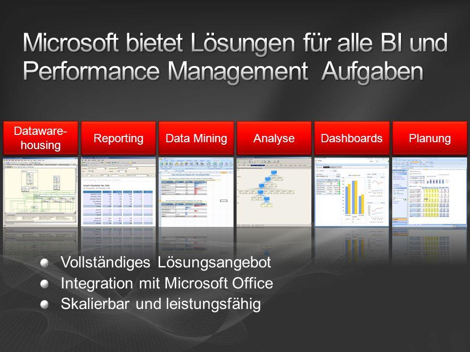 Dashboards Reporting Analyse Planung Vollständiges Lösungsangebot Integration mit Microsoft Office Skalierbar und leistungsfähig Data Mining Dataware-