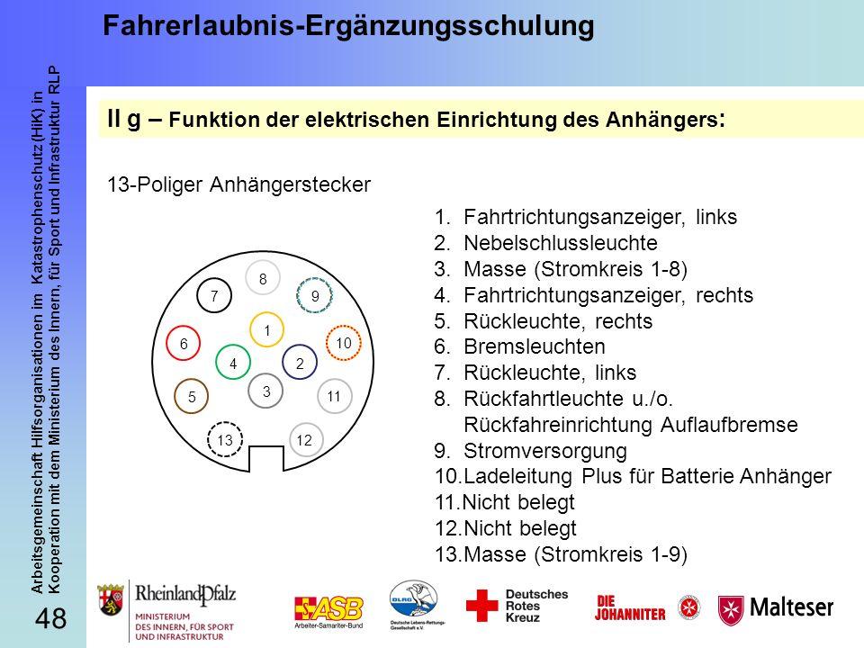 48 Arbeitsgemeinschaft Hilfsorganisationen im Katastrophenschutz (HiK) in Kooperation mit dem Ministerium des Innern, für Sport und Infrastruktur RLP