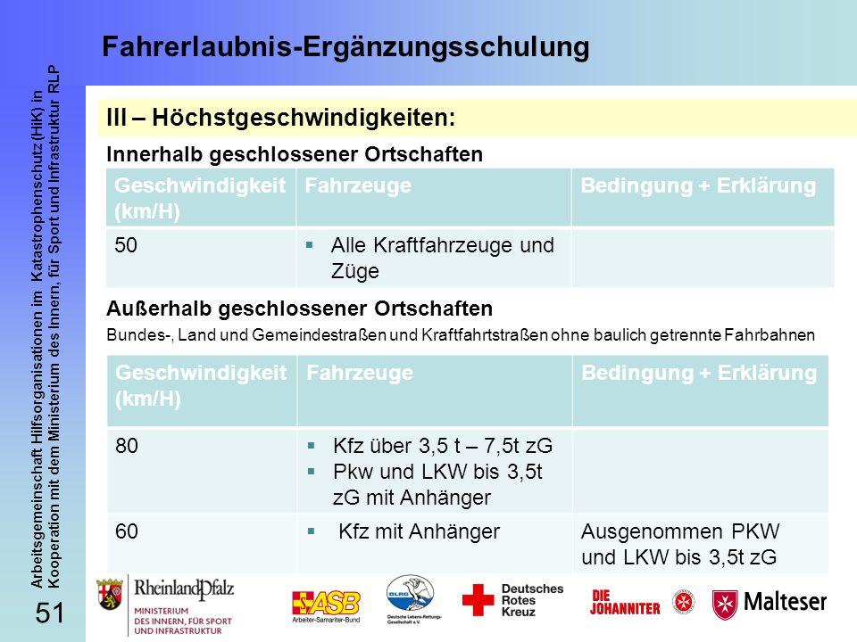 51 Arbeitsgemeinschaft Hilfsorganisationen im Katastrophenschutz (HiK) in Kooperation mit dem Ministerium des Innern, für Sport und Infrastruktur RLP