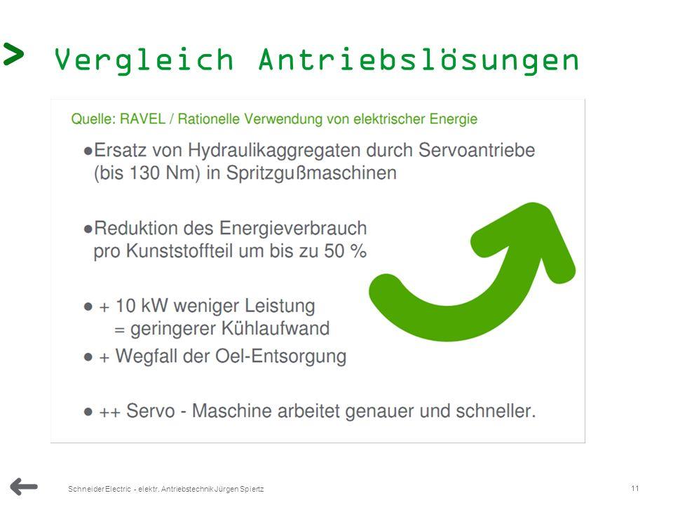 11 Schneider Electric - elektr. Antriebstechnik Jürgen Spiertz Vergleich Antriebslösungen