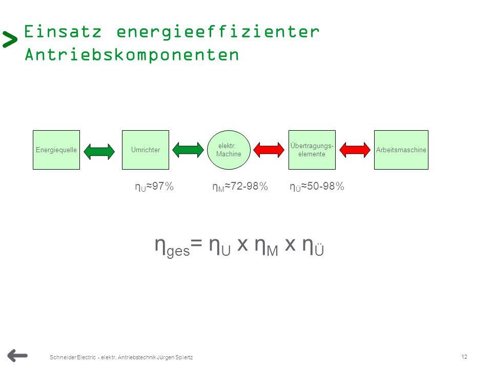 12 Schneider Electric - elektr. Antriebstechnik Jürgen Spiertz Einsatz energieeffizienter Antriebskomponenten EnergiequelleUmrichter elektr. Machine A