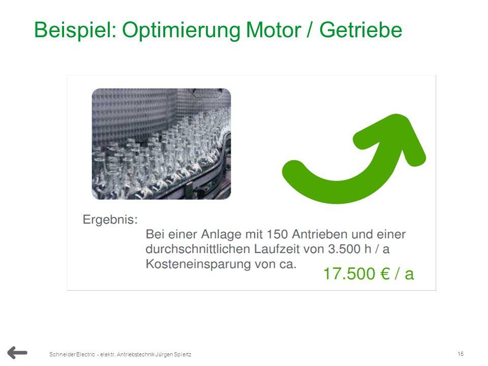 15 Schneider Electric - elektr. Antriebstechnik Jürgen Spiertz 5000 Beispiel: Optimierung Motor / Getriebe