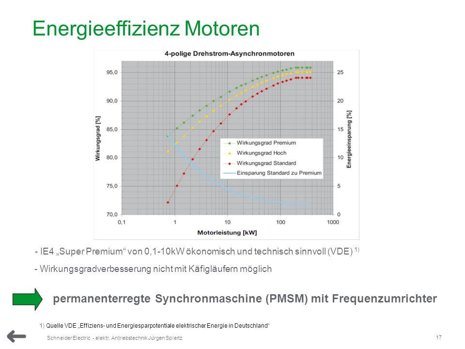 17 Schneider Electric - elektr. Antriebstechnik Jürgen Spiertz 5000 Energieeffizienz Motoren - IE4 Super Premium von 0,1-10kW ökonomisch und technisch