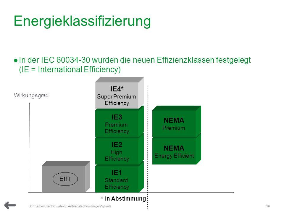 18 Schneider Electric - elektr. Antriebstechnik Jürgen Spiertz Energieklassifizierung In der IEC 60034-30 wurden die neuen Effizienzklassen festgelegt